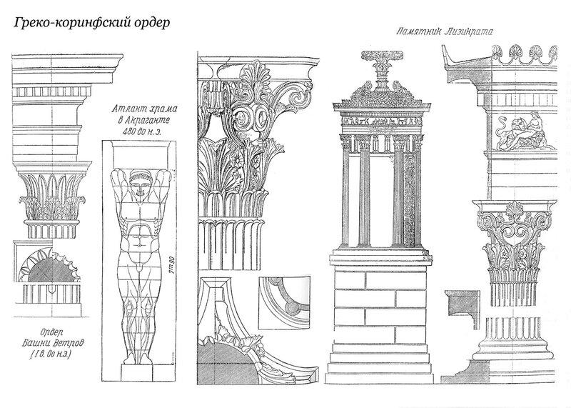 Греко-коринфский ордер, чертеж, памятник Лизикрата