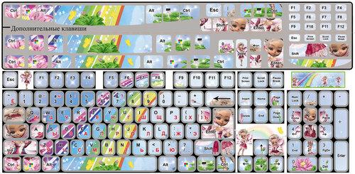 клавиатурки