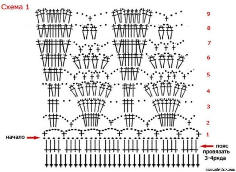 Схемы вязания шапок и шарфов