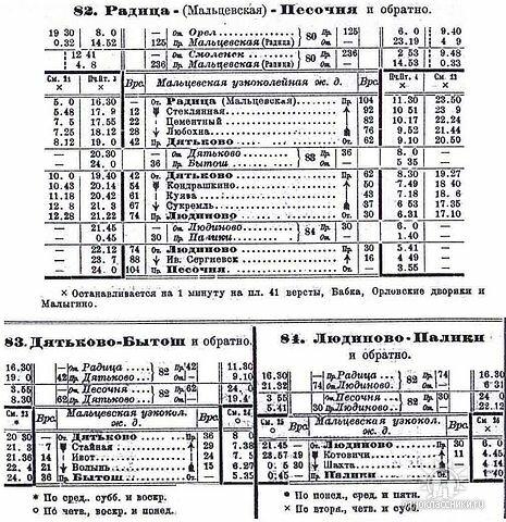4.11.2010, 13:14. расписание движение поездов по Мальцовской железной дороге.  Историк.