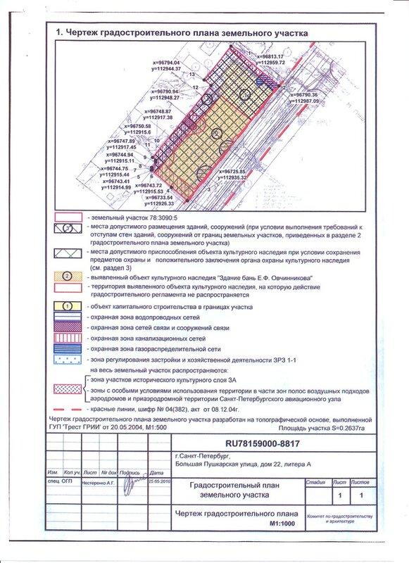 Инструкция по заполнению градостроительного плана земельного участка побледнел, остался