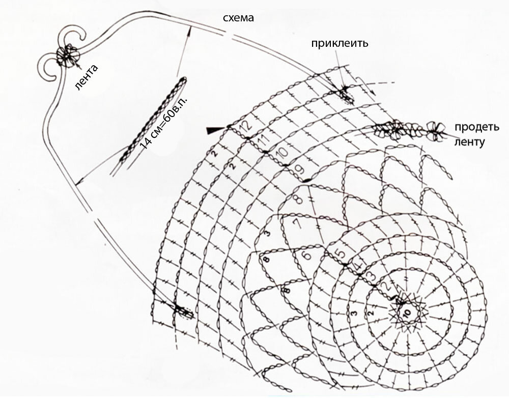 Схема вязания крючком кашпо