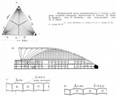 Главный павильон Национального центра промышленности и техники в Париже, чертежи
