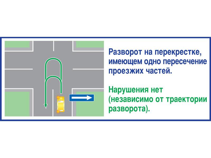 573-Сергей Алексеевич по ПДД конкретики нет, траектория разворота не оговаривается и участок пересечений проезжих...