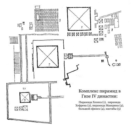 Геплан комплекса пирамид в