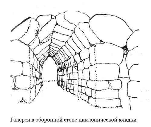 Галерея в оборонной стене циклопической кладки Микенского акрополя