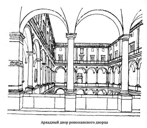 Аркадный двор эпохи Возрождения, рисунок
