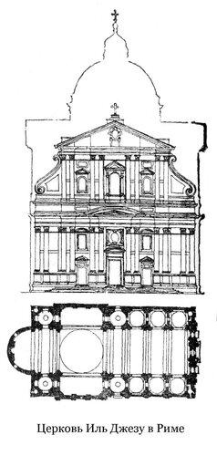 Церковь Иль Джезу в Риме, план и фасад