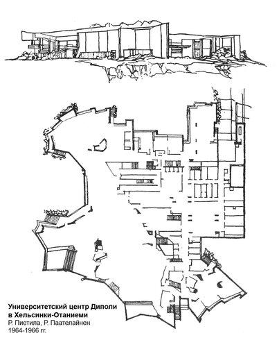 Университетский центр Диполи в Хельсинки-Отаниеми, план и боковой фасад