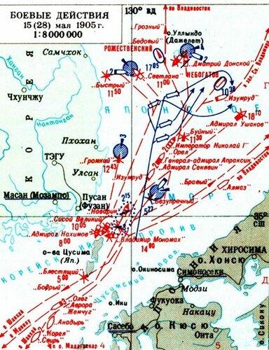 Схема Цусимского сражения