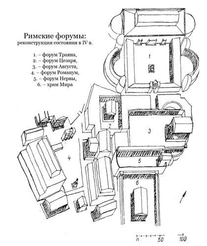 Римские форумы, схема расположения