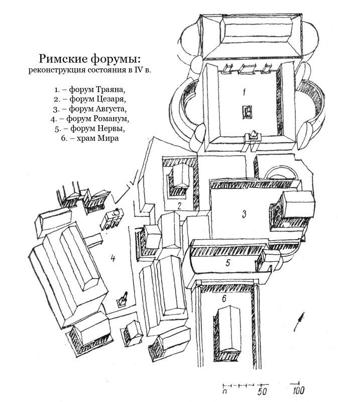 Римские форумы, схема