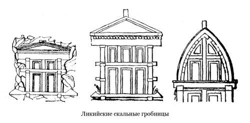 Ликийские скальные гробницы, фасады