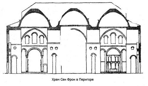 Храм Сен Фрон в Перигоре, разрез