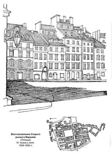 Восстановление Старого рынка в Варшаве, общий вид