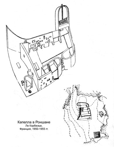 Капелла в Роншане, Ле Корбюзье, чертежи