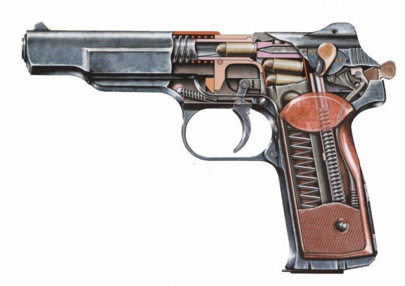 Пистолет АПС : история, разновидности.