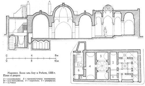 Баня эль-Алу в Рабате в Марокко, чертежи