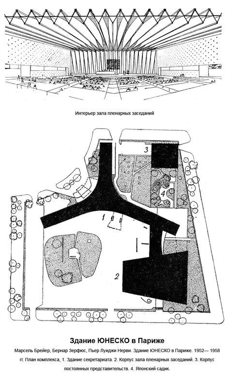 Здание ЮНЕСКО в Париже, план