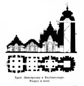 Храм Лингараджа в Бхубанесваре, чертежи