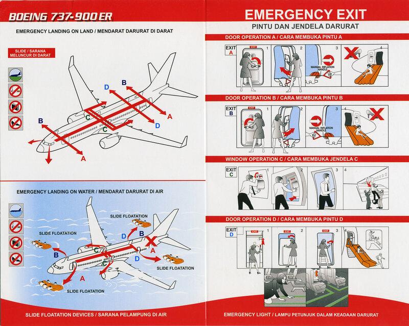Инструкция по безопасности LionAir Boeing 737-900ER