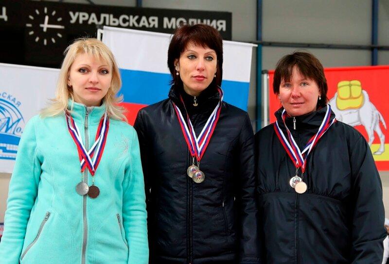 Две бронзы Елены Кулик
