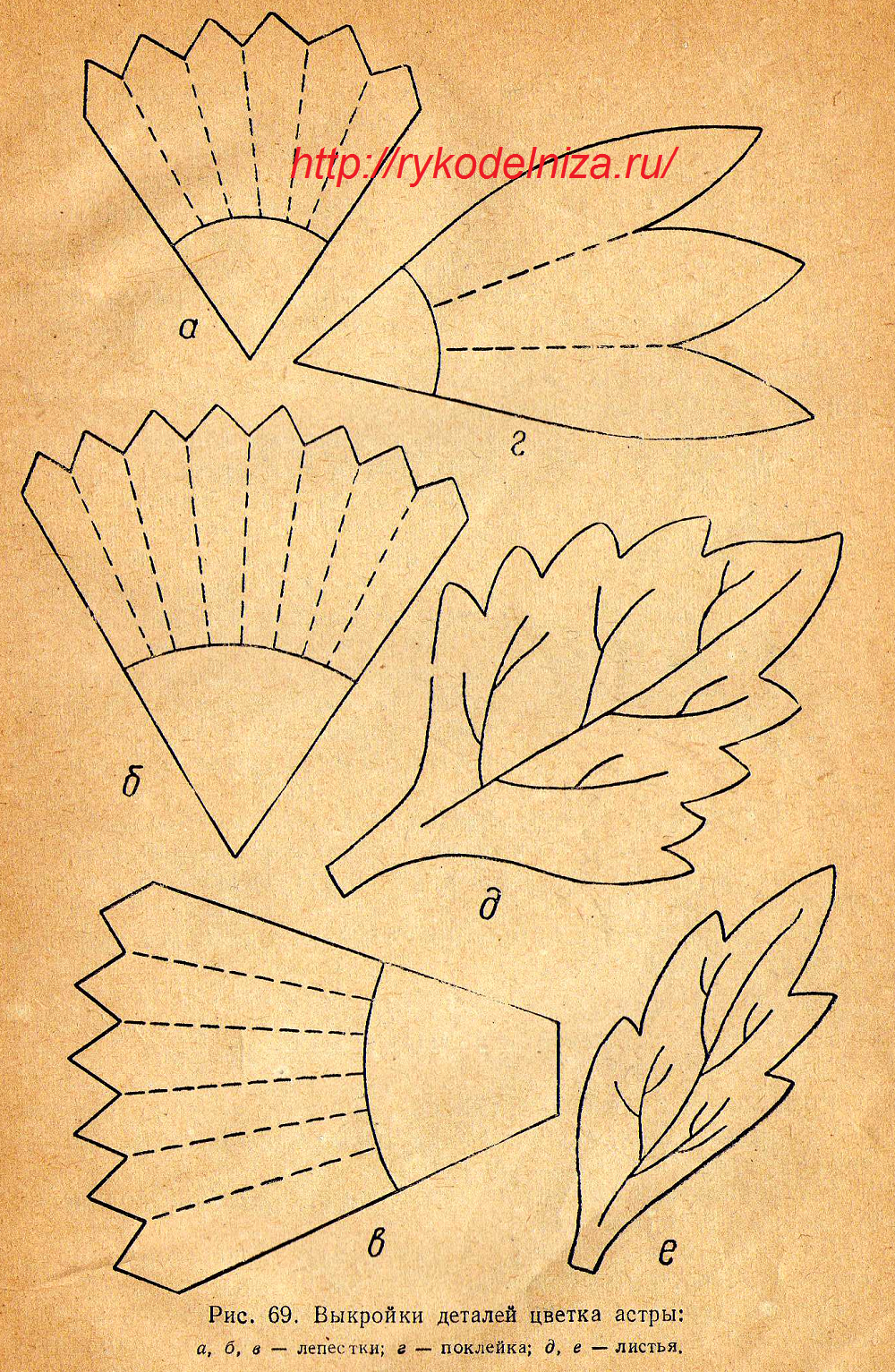 Изготовление цветов из ткани Астра