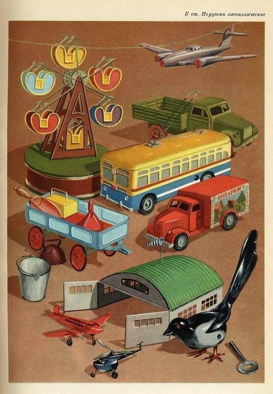 Из товарного словаря Советского Cоюза