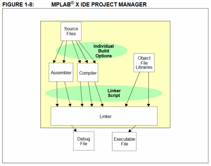 MPLAB X IDE v3.55 0_18f482_3db69240_orig