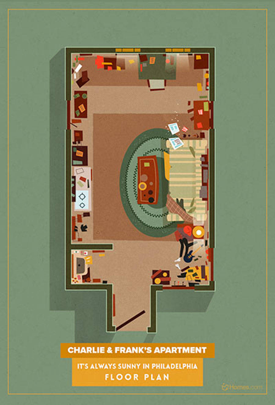 Home Floor Plans of Famous TV Shows
