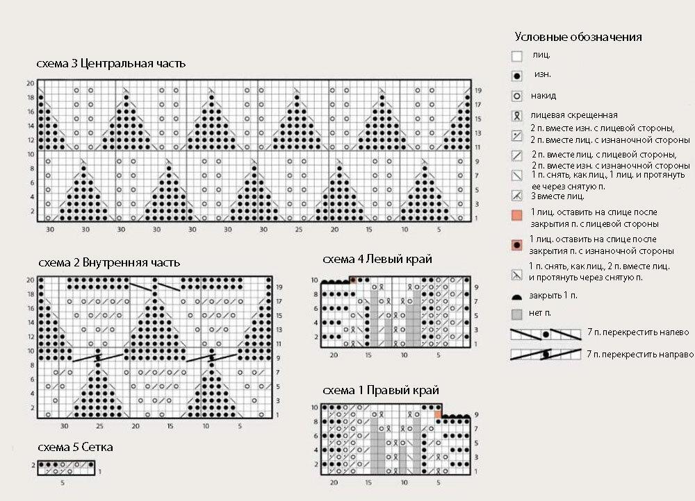 Схема вязания спицами пледа
