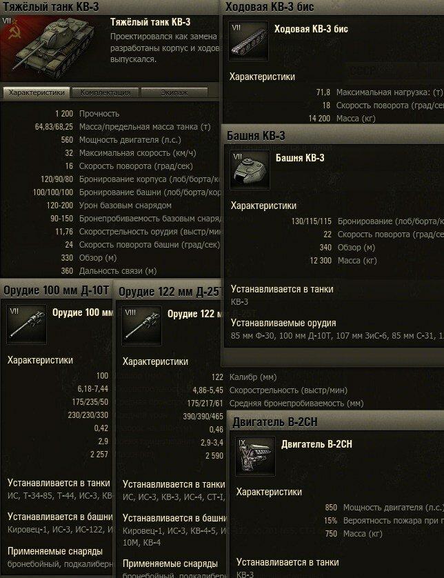 Характеристики КВ-3