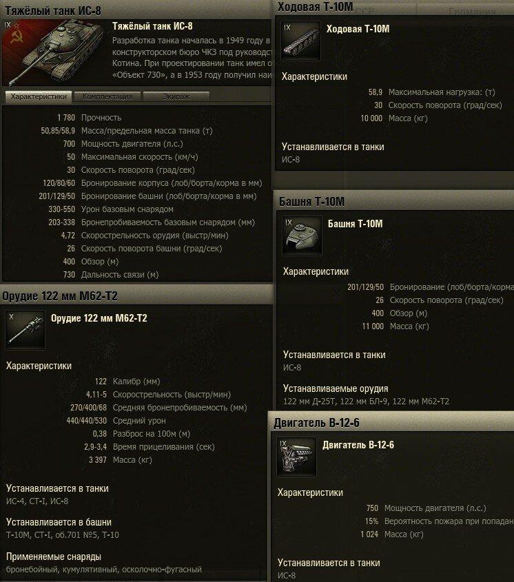 Характеристики ИС-8