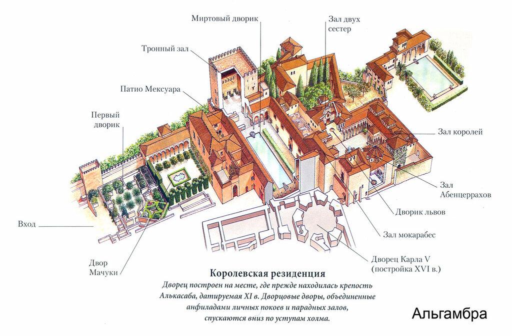 Альгамбра, аксонометрия