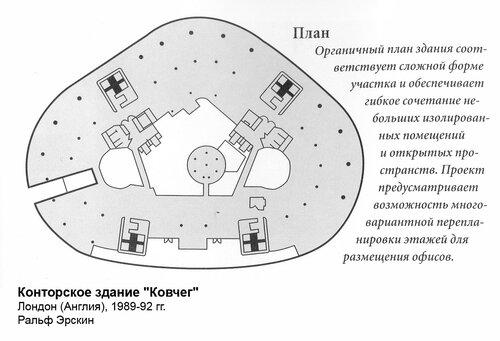 Конторское здание Ковчег, Ральф Эрскин, план