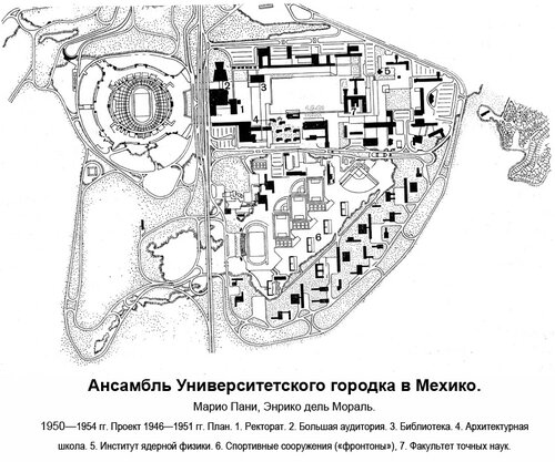 Ансамбль Университетского городка в Мехико, план