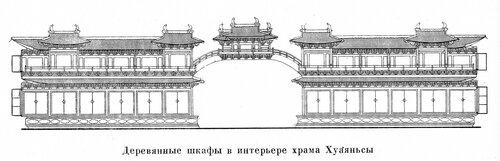 Деревянные шкафы в форме архитектурных сооружений в интерьере храма Хуаяньсы , чертеж