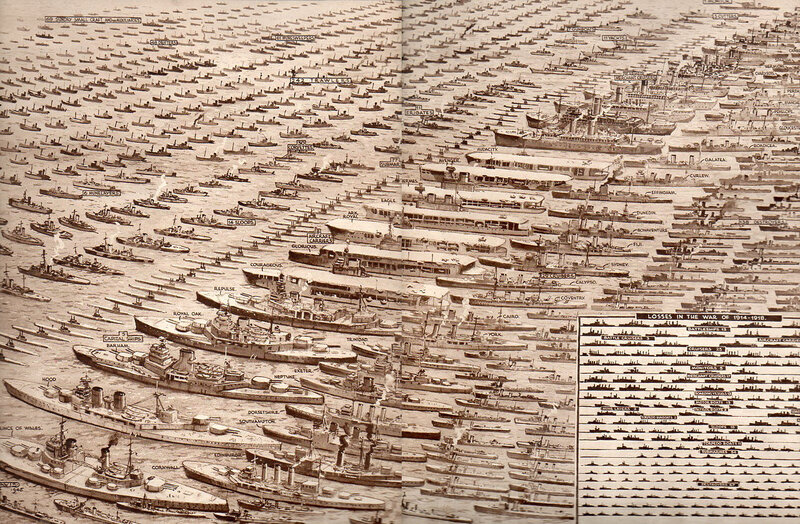 Анти Акне потери английского флота во 2й мировой войне продаже