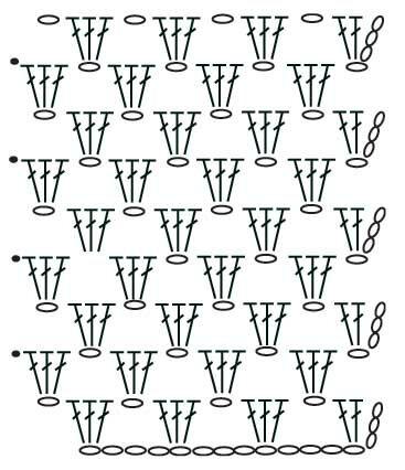 Схема вязания крючком чедла