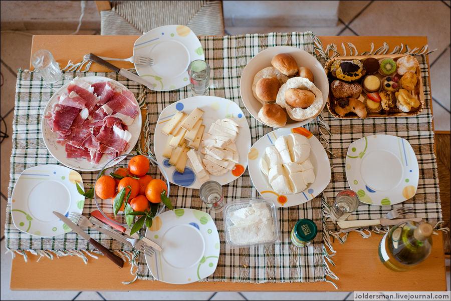завтрак Италия