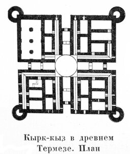 Кырк-кыз в древнем Термезе, план