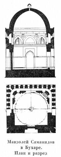 Мавзолей Саманидов в Бухаре, чертежи