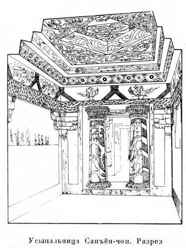 Усыпальница Санъен-чон, разрез