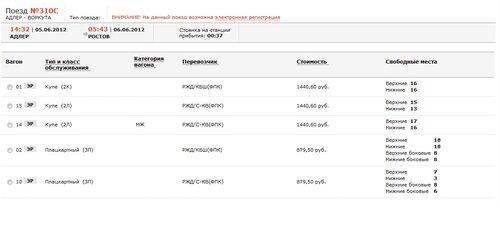 маршрут следования поезда номер 113 кисловодск челябинск