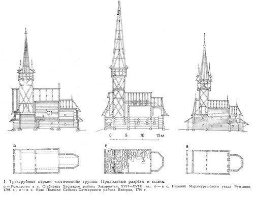 Трехсрубные церкви готической группы, чертежи