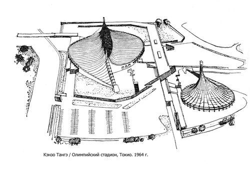 кэнзо тангэ / олимпийский стадион, токио 1964., перспектива