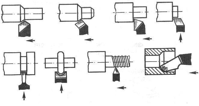 Виды обработки резцами