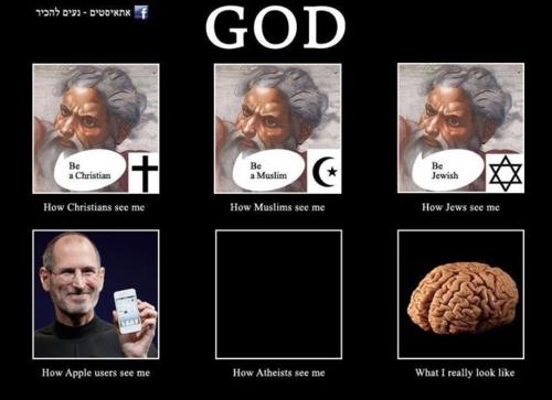 Как видят бога разные люди