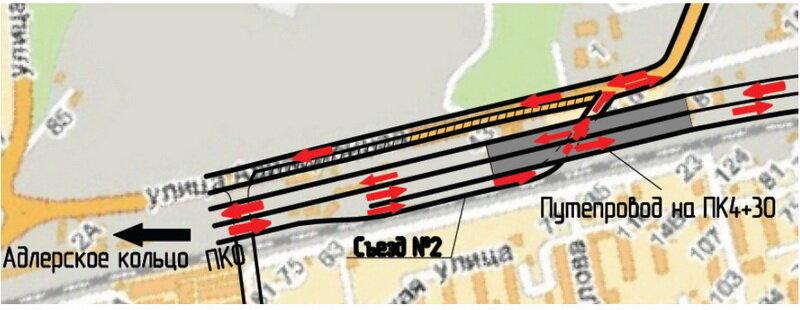 Схема движения. Адлер. 10 мая 2012