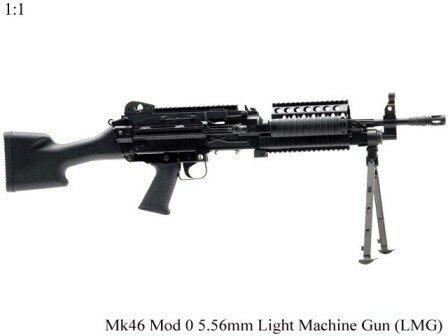 Пулемет FN Minimi